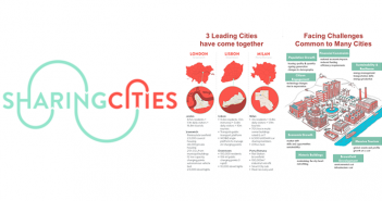 sharingcities